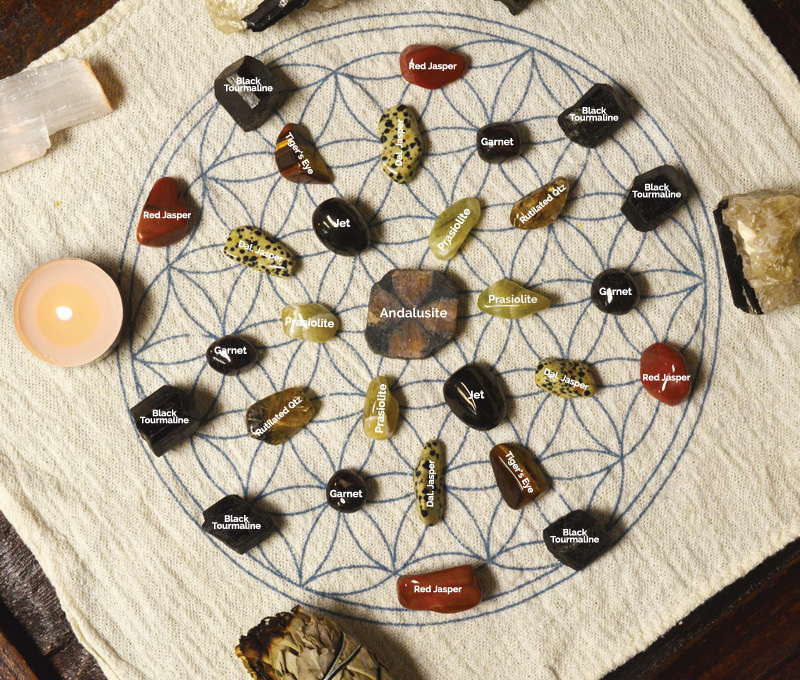 Crystal Grid for Protection