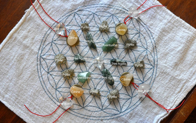Create a Grid with Feng Shui Crystals for Prosperity — EnergyMuse.com