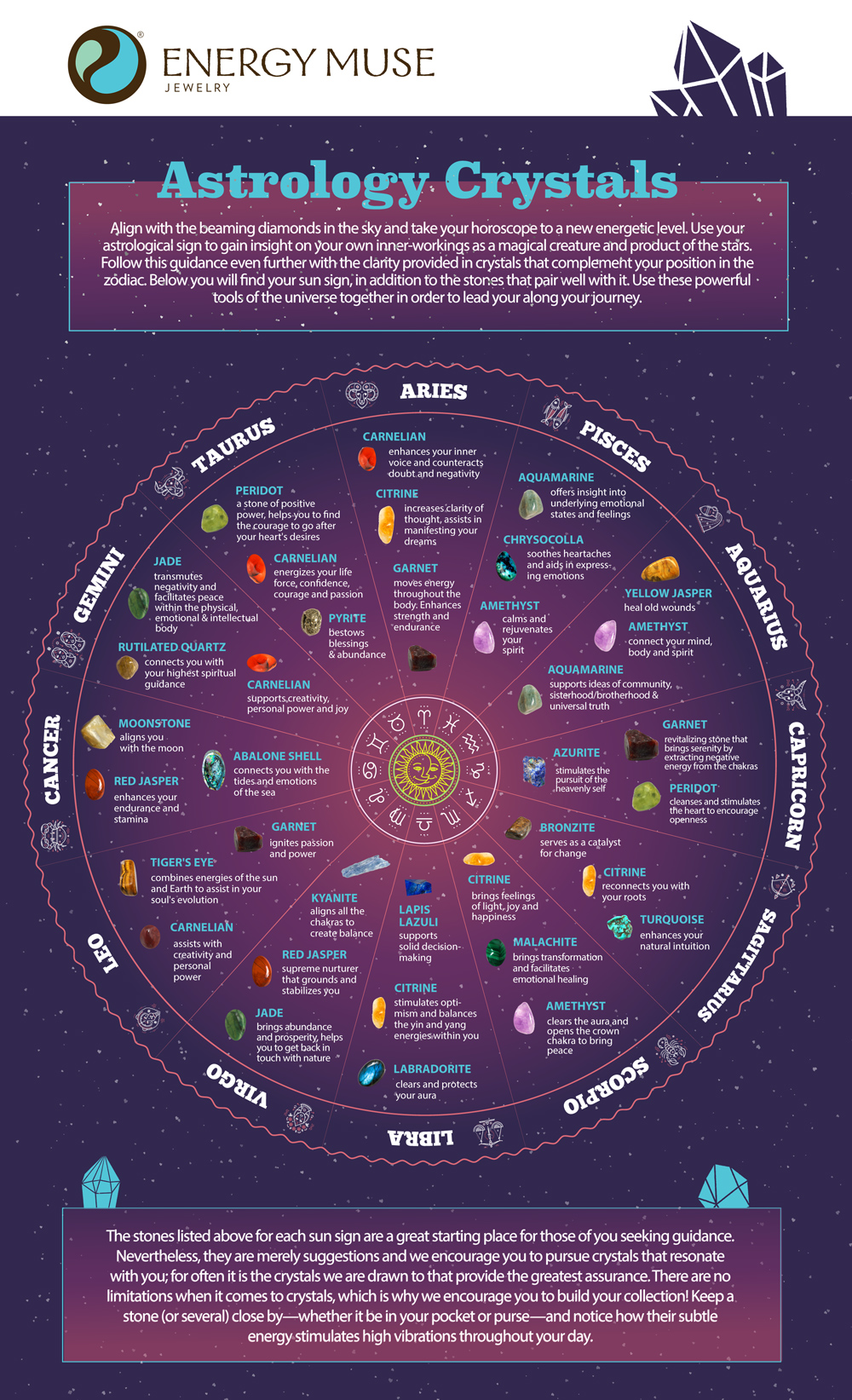 Astrology Crystals
