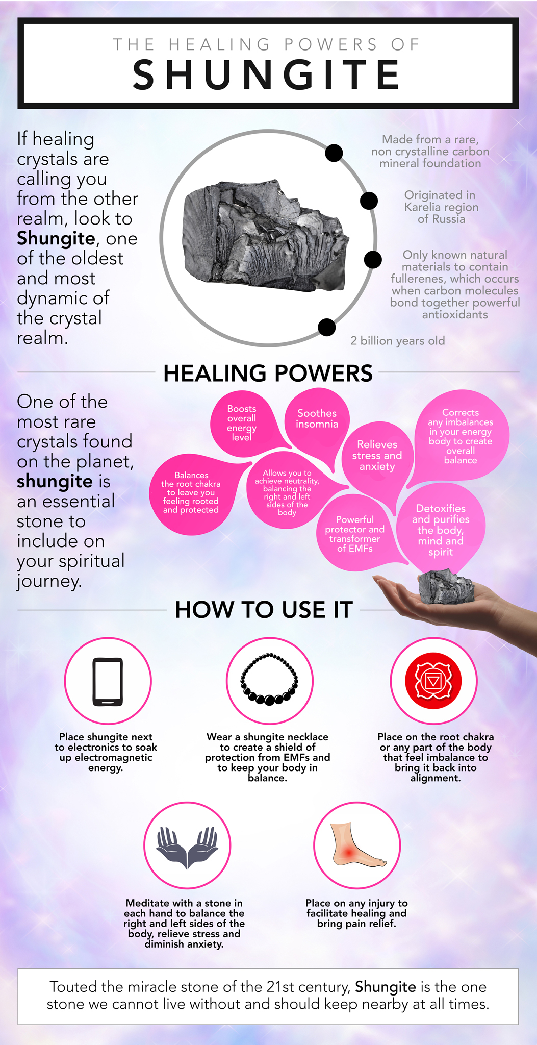 Shungite Benefits: Healing Power of Shungite Infographic